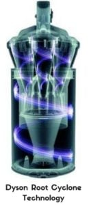 Dyson Root Cyclone Technology